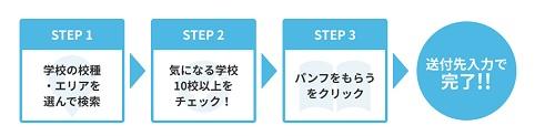 スタディサプリ進路資料請求図書カード