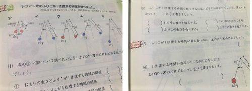 進研ゼミ小学生講座理科